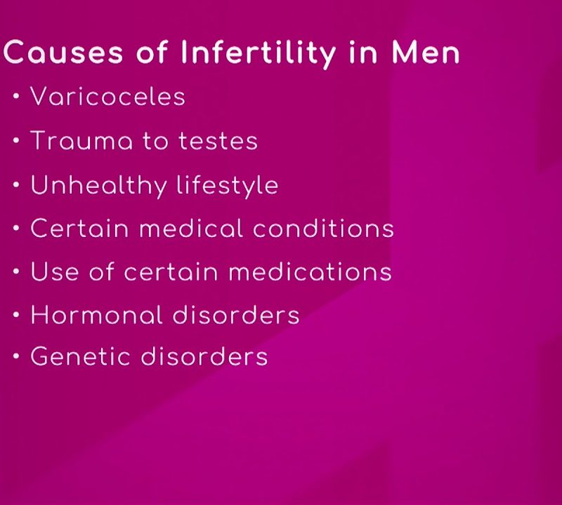 Male Infertility: Causes and Treatment
